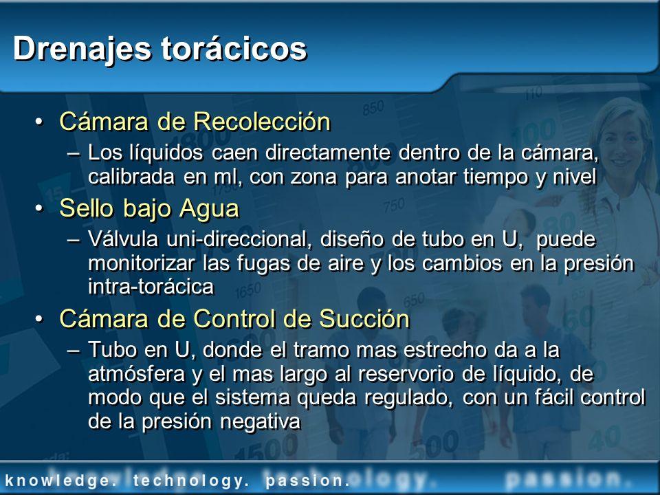 Drenajes torácicos Cámara de Recolección Sello bajo Agua