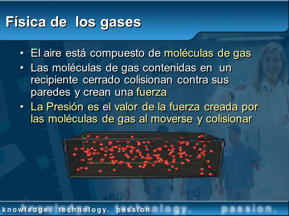 Física de los gases El aire está compuesto de moléculas de gas