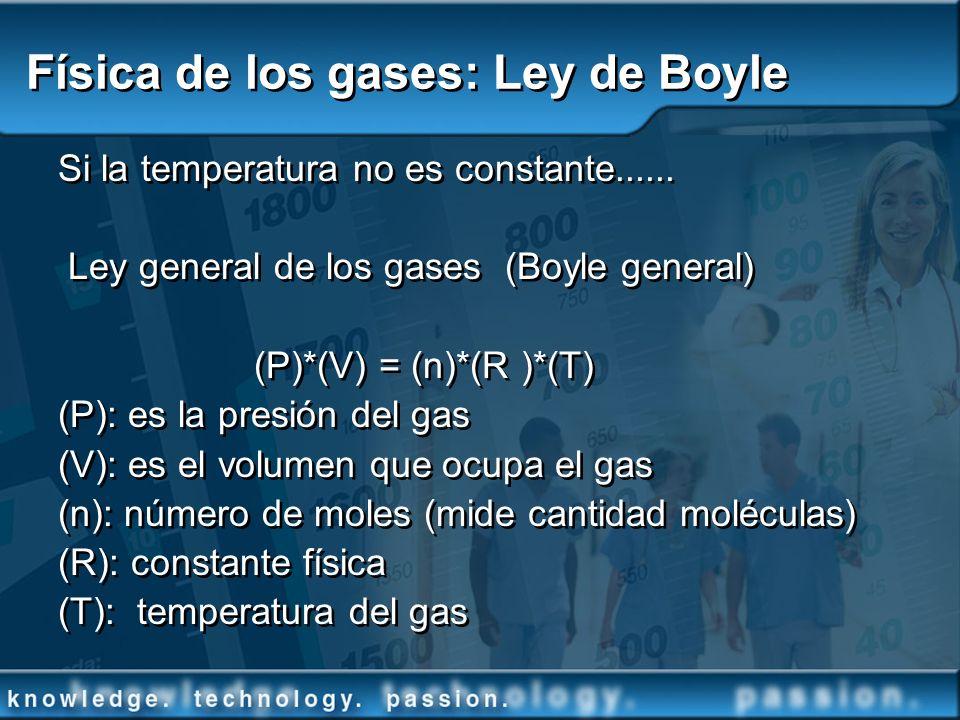Física de los gases: Ley de Boyle