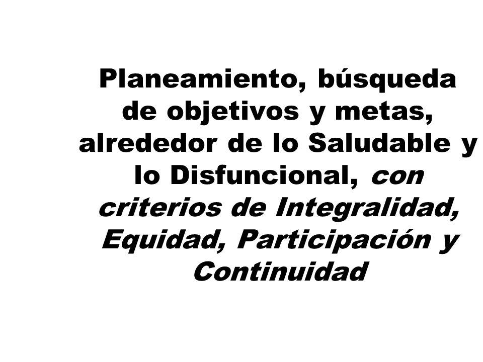 Planeamiento, búsqueda de objetivos y metas, alrededor de lo Saludable y lo Disfuncional, con criterios de Integralidad, Equidad, Participación y Continuidad
