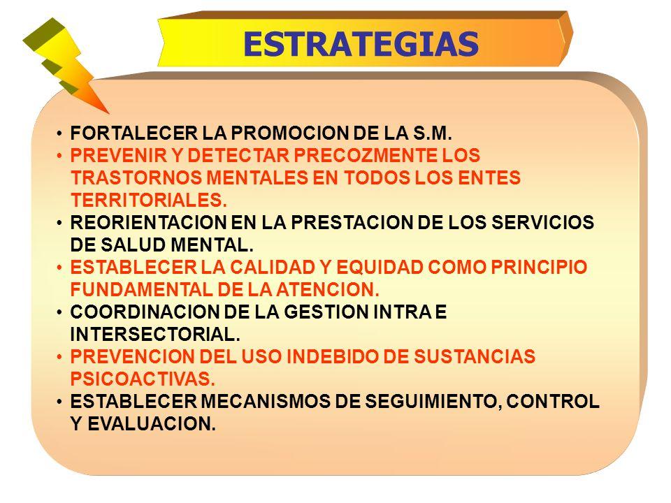 ESTRATEGIAS FORTALECER LA PROMOCION DE LA S.M.
