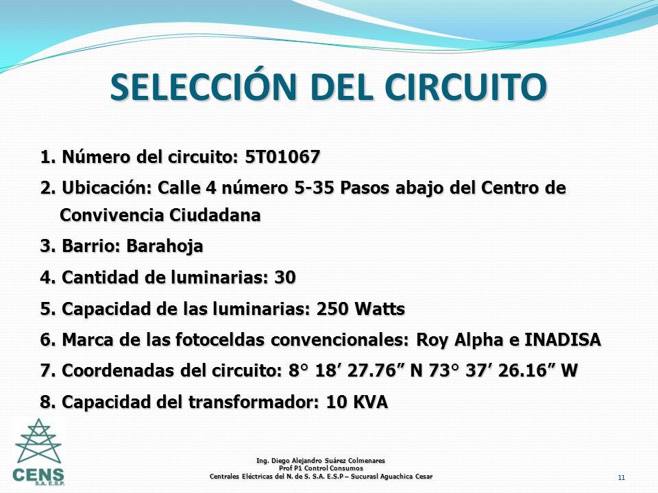 SELECCIÓN DEL CIRCUITO