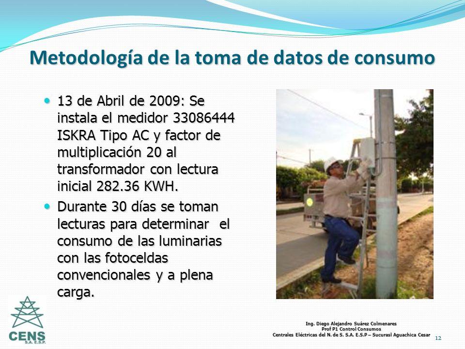 Metodología de la toma de datos de consumo