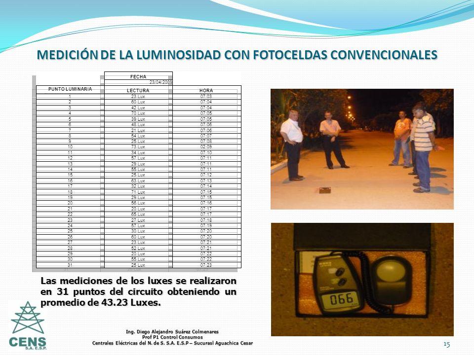 MEDICIÓN DE LA LUMINOSIDAD CON FOTOCELDAS CONVENCIONALES