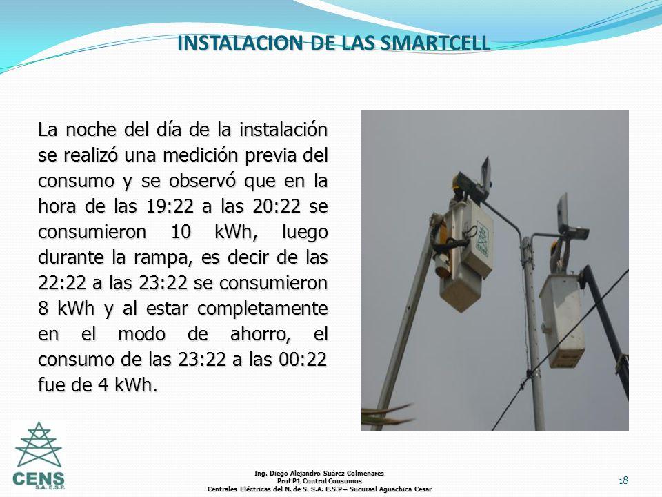 INSTALACION DE LAS SMARTCELL