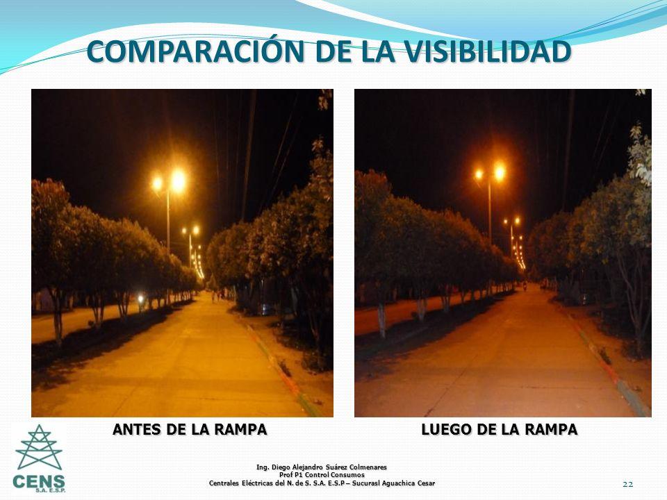 COMPARACIÓN DE LA VISIBILIDAD