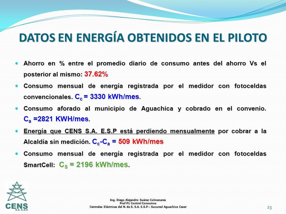 DATOS EN ENERGÍA OBTENIDOS EN EL PILOTO