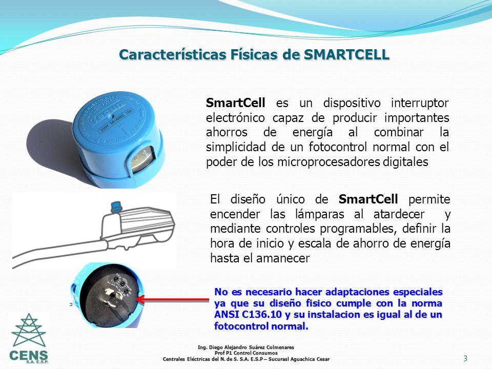Características Físicas de SMARTCELL