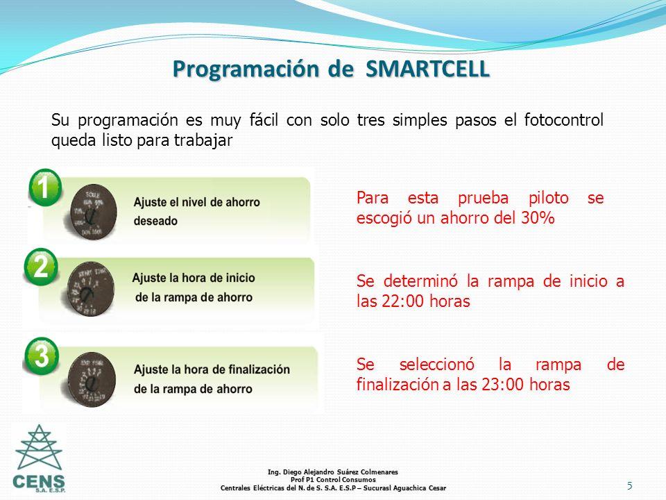 Programación de SMARTCELL