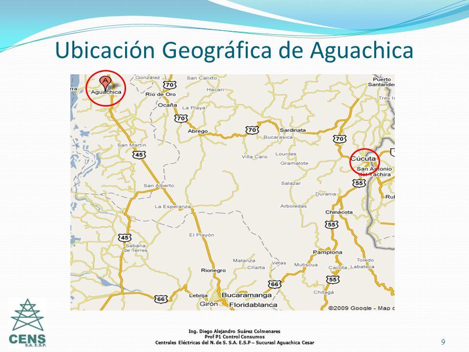 Ubicación Geográfica de Aguachica