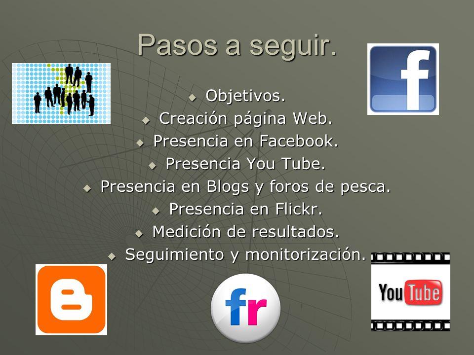 Pasos a seguir. Objetivos. Creación página Web. Presencia en Facebook.