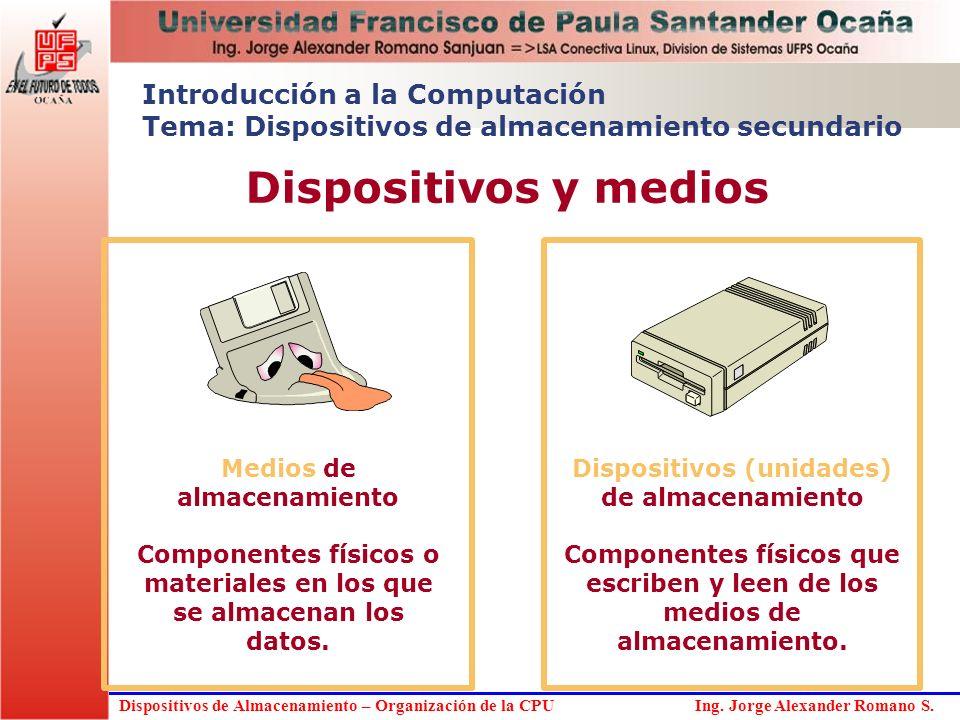 Dispositivos y medios Introducción a la Computación