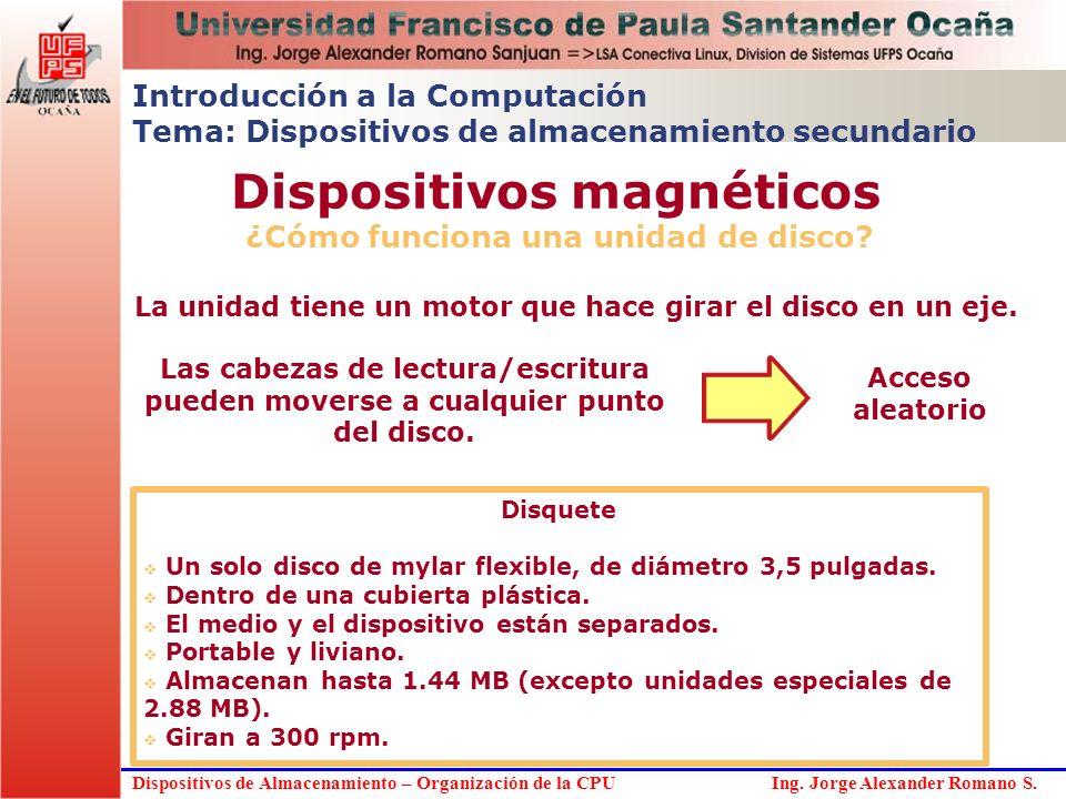 Dispositivos magnéticos ¿Cómo funciona una unidad de disco