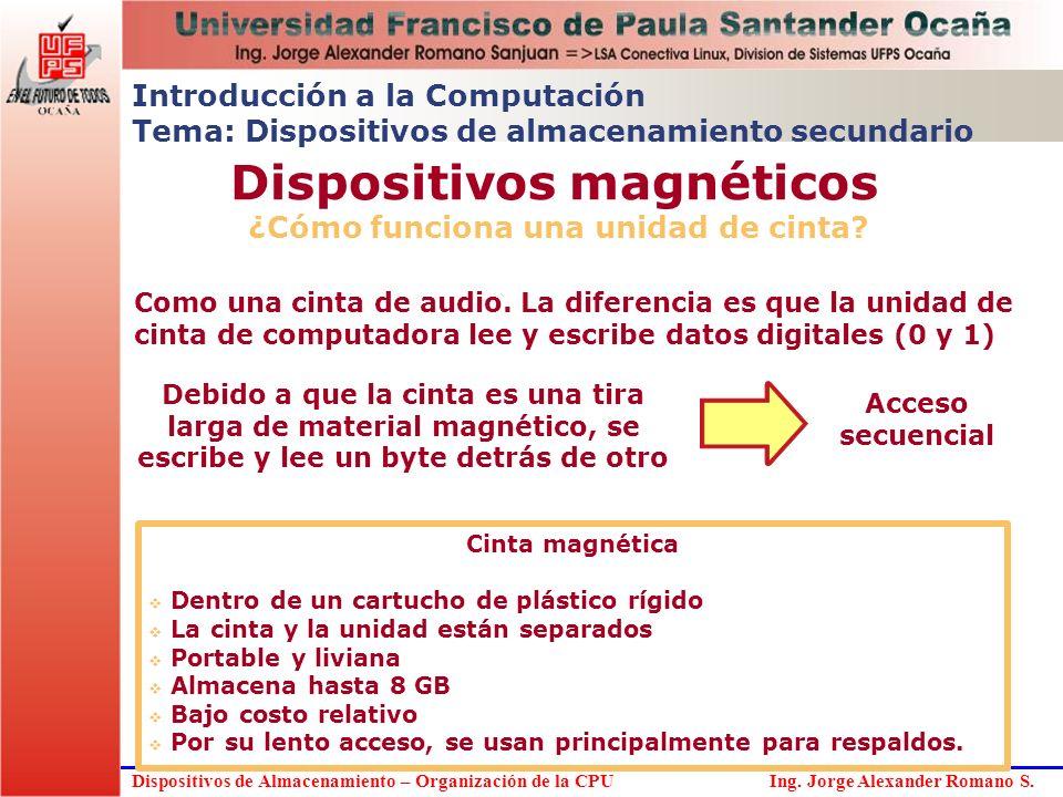 Dispositivos magnéticos ¿Cómo funciona una unidad de cinta