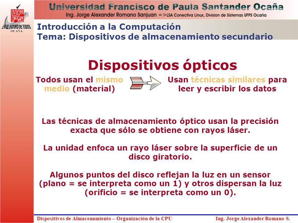 Dispositivos ópticos Introducción a la Computación