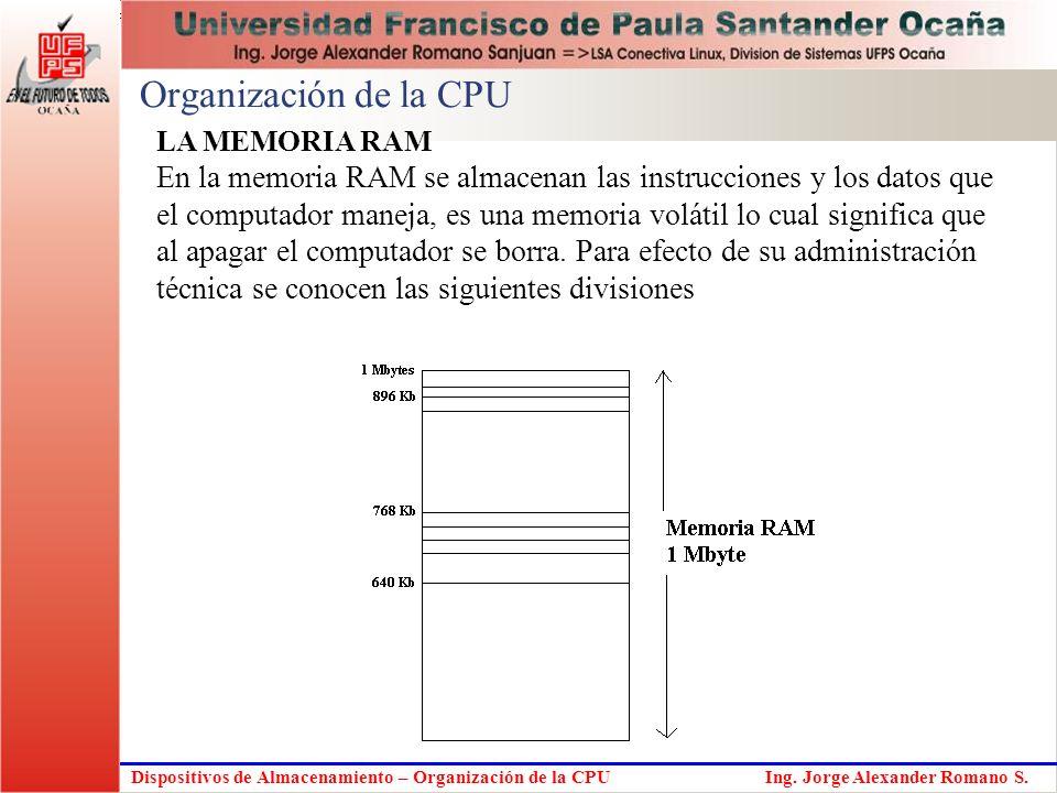 Organización de la CPU LA MEMORIA RAM.