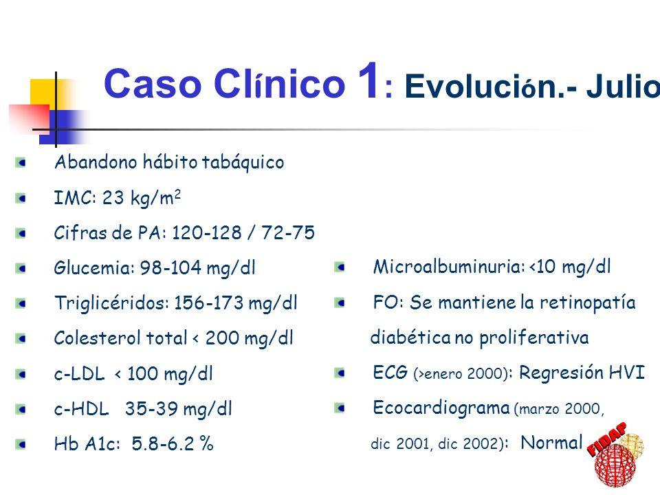 Caso Clínico 1: Evolución.- Julio 98-03
