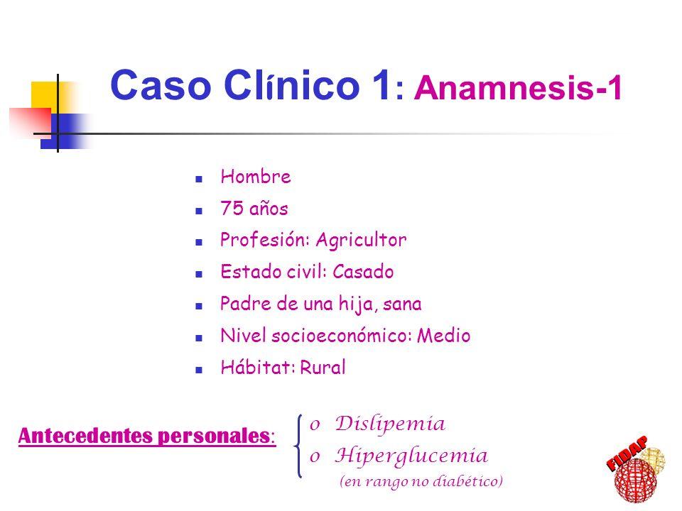 Caso Clínico 1: Anamnesis-1