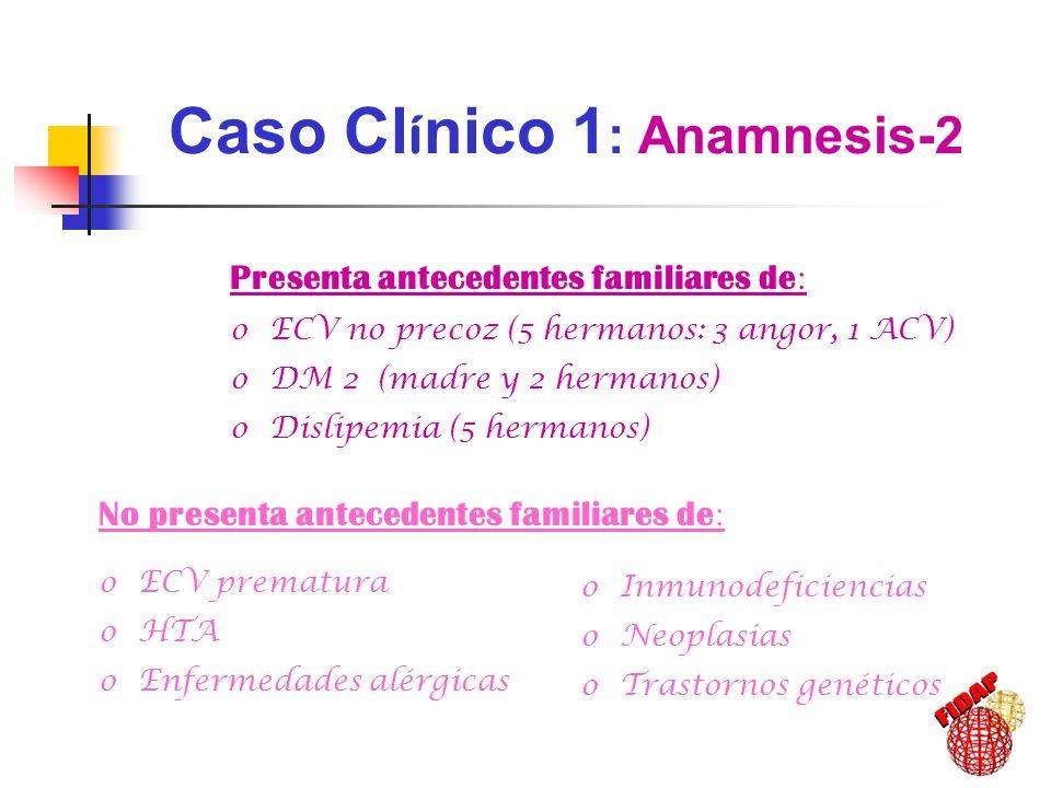 Caso Clínico 1: Anamnesis-2