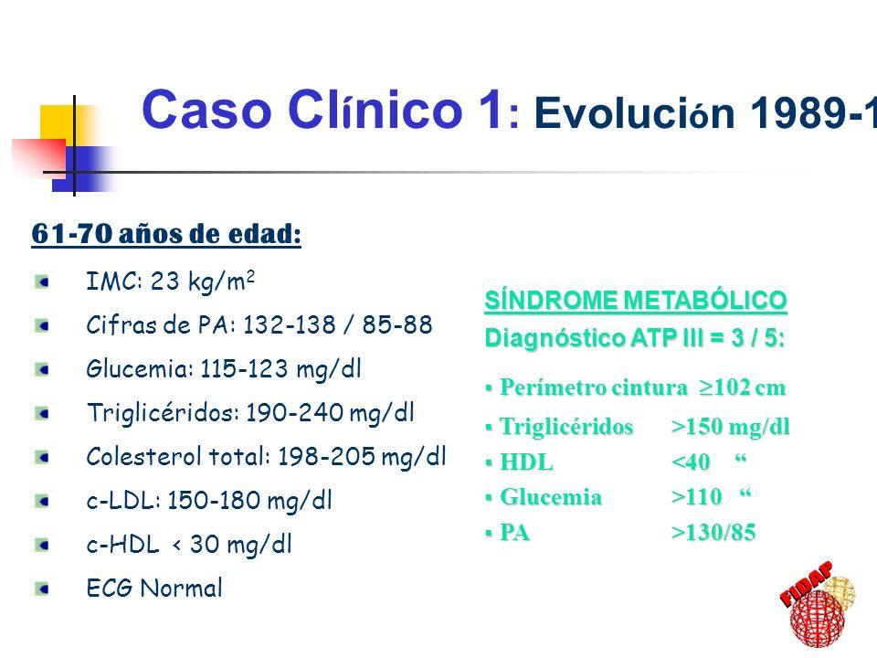 Caso Clínico 1: Evolución 1989-1998