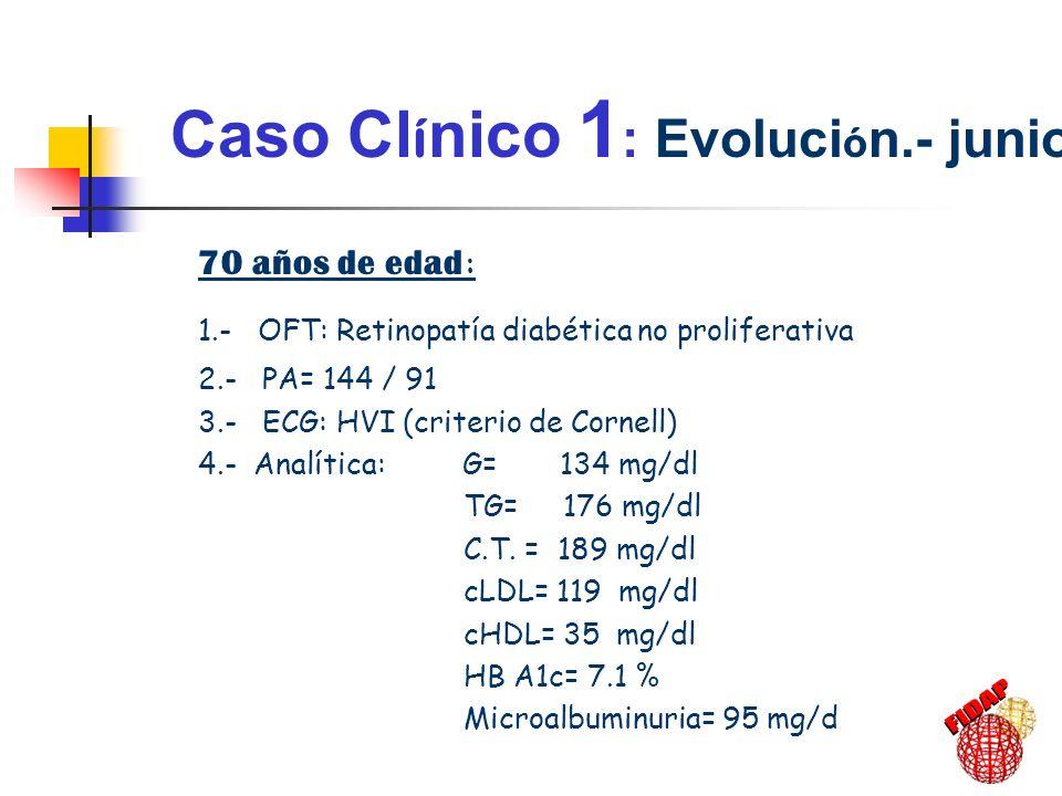 Caso Clínico 1: Evolución.- junio 98