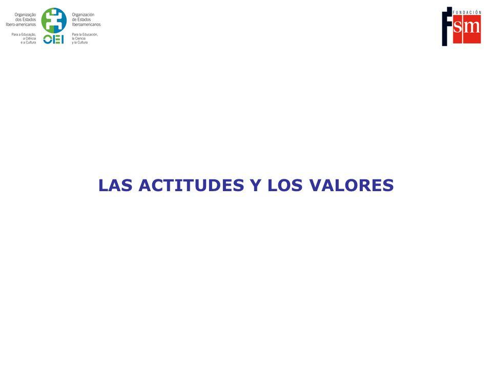 LAS ACTITUDES Y LOS VALORES