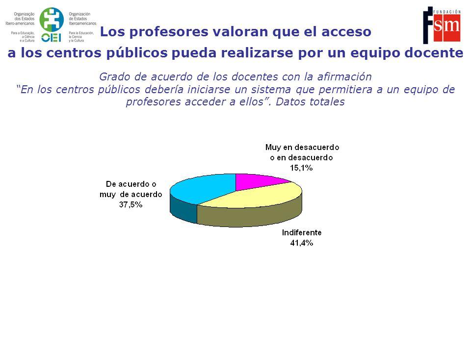 Los profesores valoran que el acceso