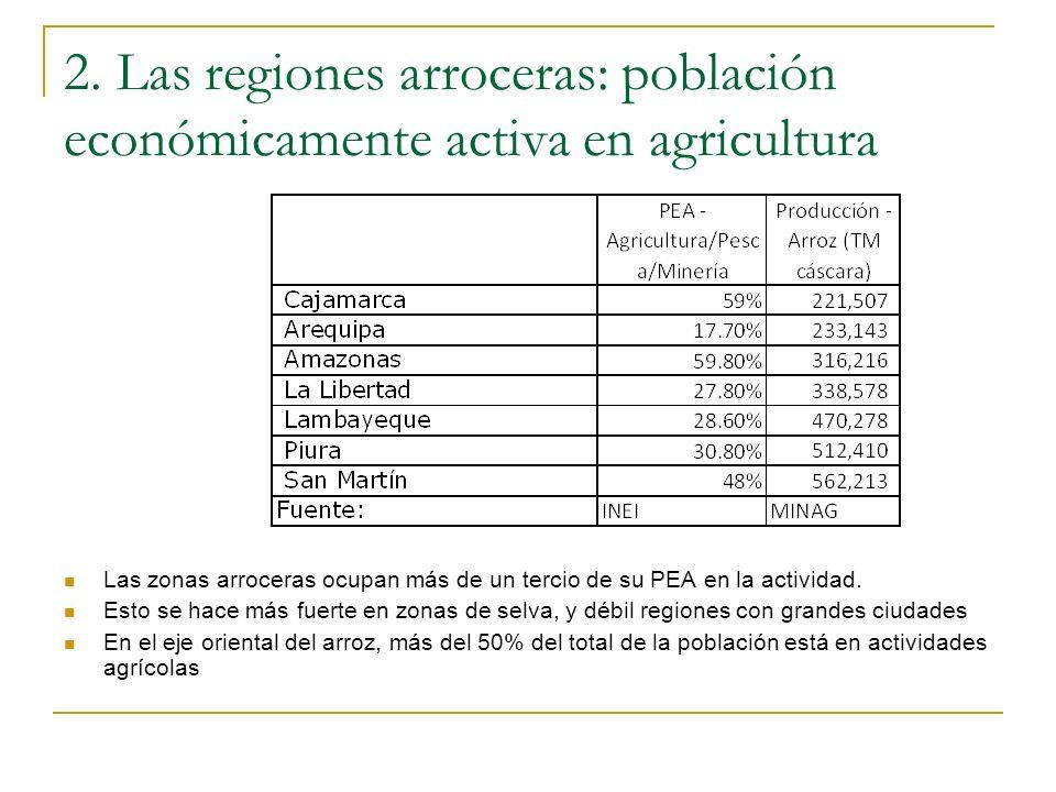 2. Las regiones arroceras: población económicamente activa en agricultura