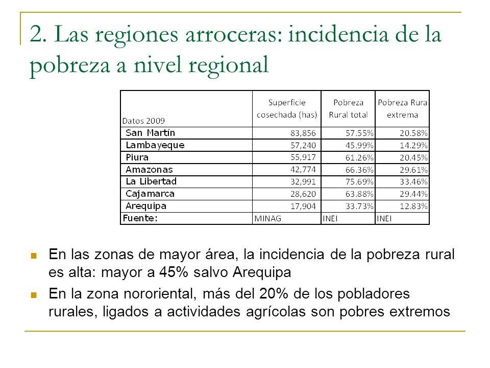2. Las regiones arroceras: incidencia de la pobreza a nivel regional