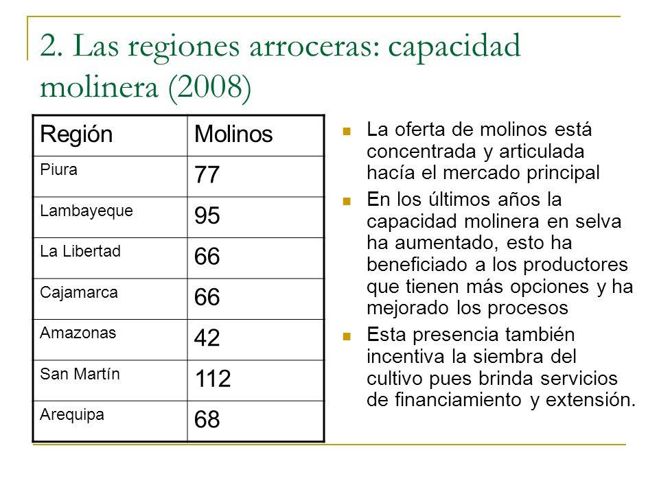 2. Las regiones arroceras: capacidad molinera (2008)