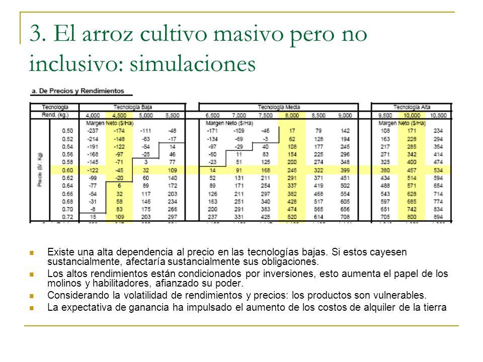3. El arroz cultivo masivo pero no inclusivo: simulaciones