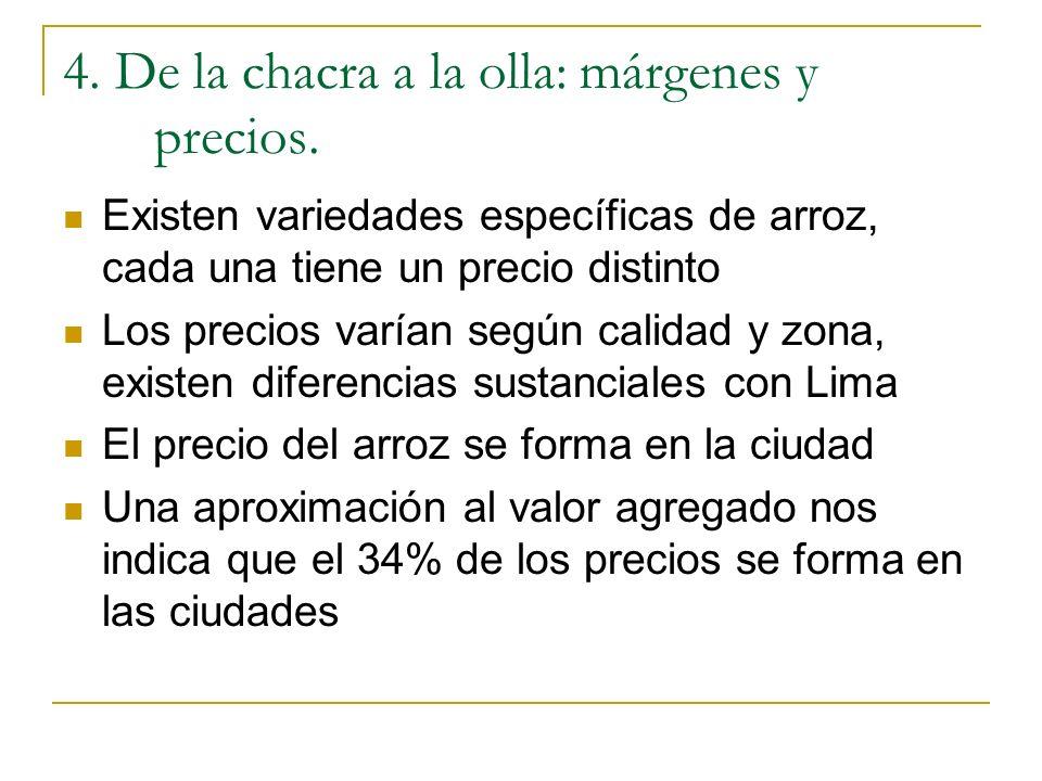 4. De la chacra a la olla: márgenes y precios.