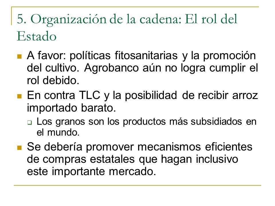 5. Organización de la cadena: El rol del Estado