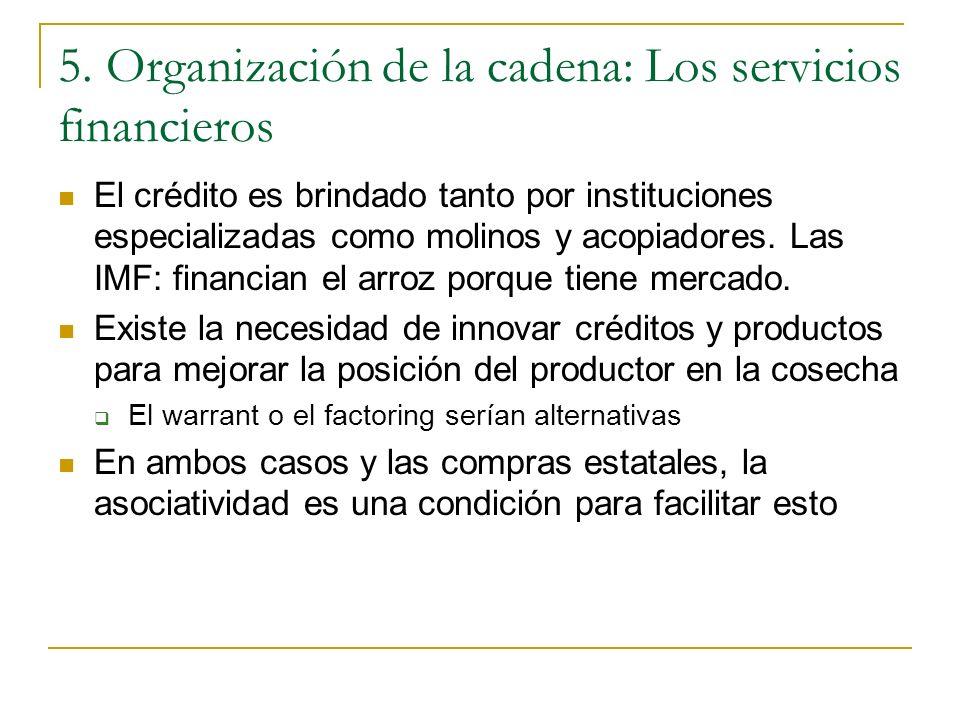 5. Organización de la cadena: Los servicios financieros