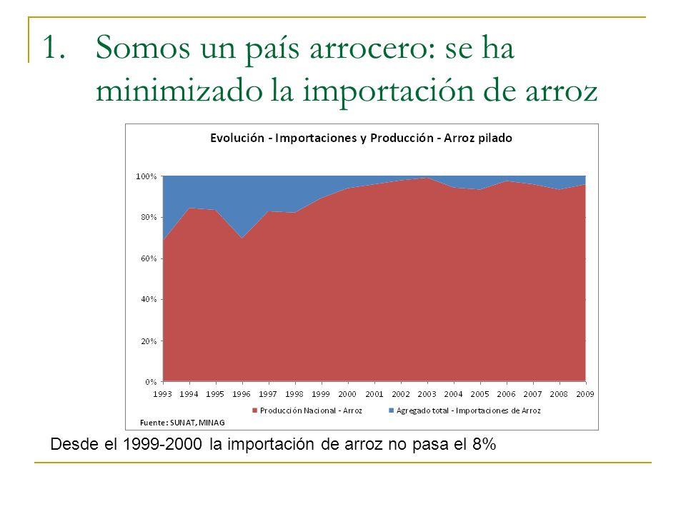 Somos un país arrocero: se ha minimizado la importación de arroz