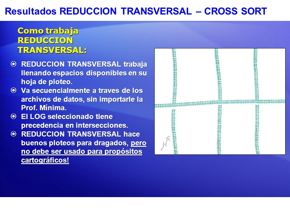 Resultados REDUCCION TRANSVERSAL – CROSS SORT