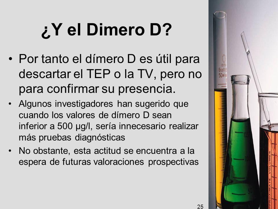 ¿Y el Dimero D Por tanto el dímero D es útil para descartar el TEP o la TV, pero no para confirmar su presencia.