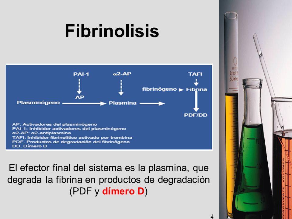 FibrinolisisEl efector final del sistema es la plasmina, que degrada la fibrina en productos de degradación (PDF y dímero D)