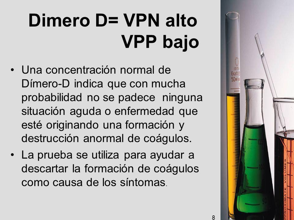 Dimero D= VPN alto VPP bajo