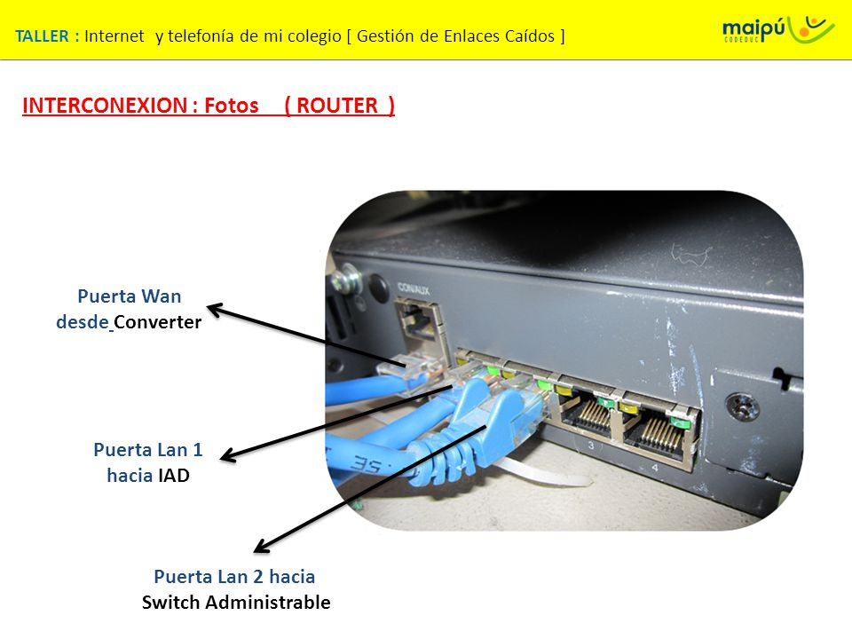INTERCONEXION : Fotos ( ROUTER )