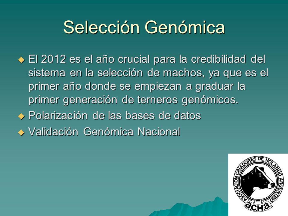 Selección Genómica