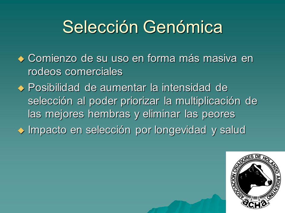Selección Genómica Comienzo de su uso en forma más masiva en rodeos comerciales.