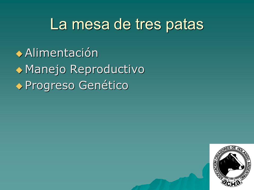 La mesa de tres patas Alimentación Manejo Reproductivo