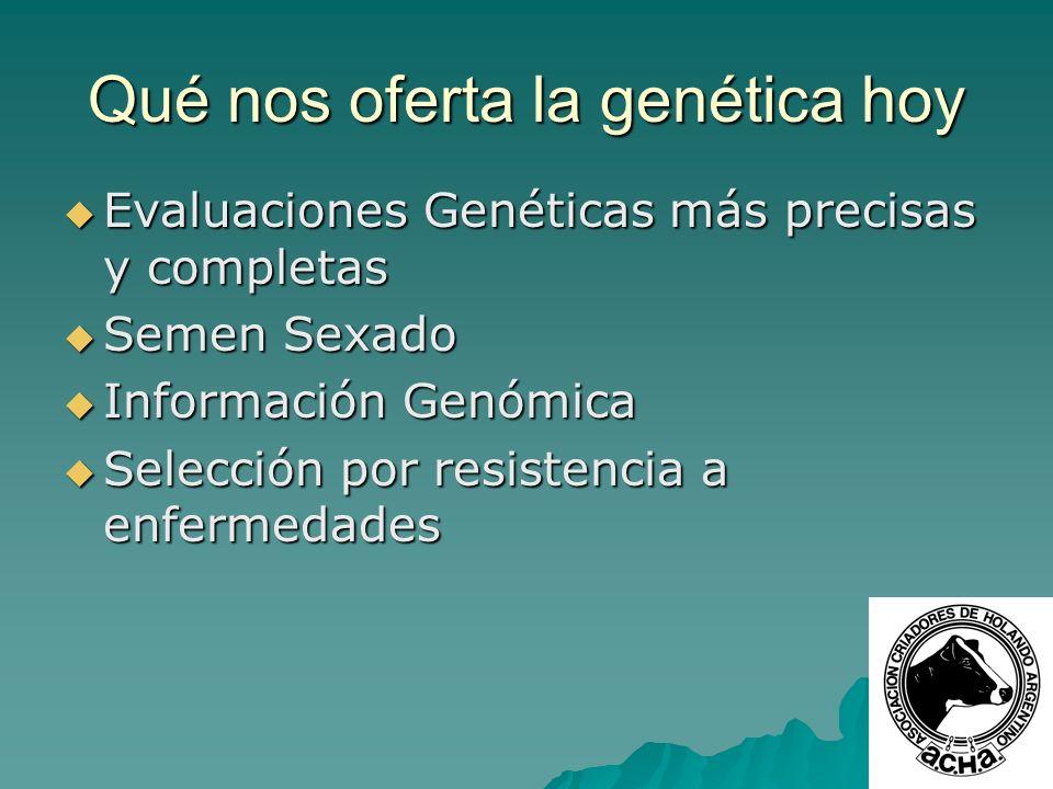 Qué nos oferta la genética hoy