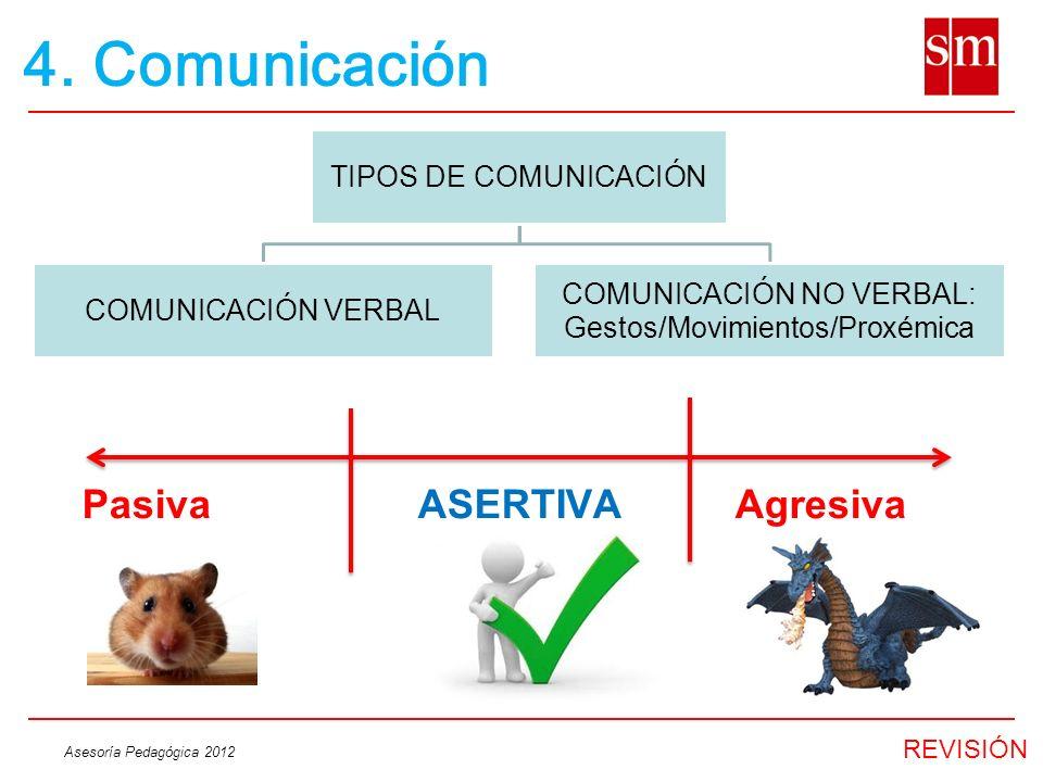 4. Comunicación Pasiva ASERTIVA Agresiva TIPOS DE COMUNICACIÓN