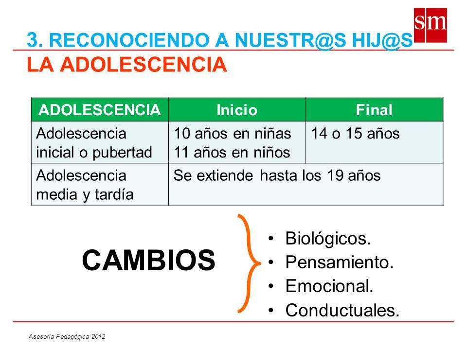 3. RECONOCIENDO A NUESTR@S HIJ@S LA ADOLESCENCIA