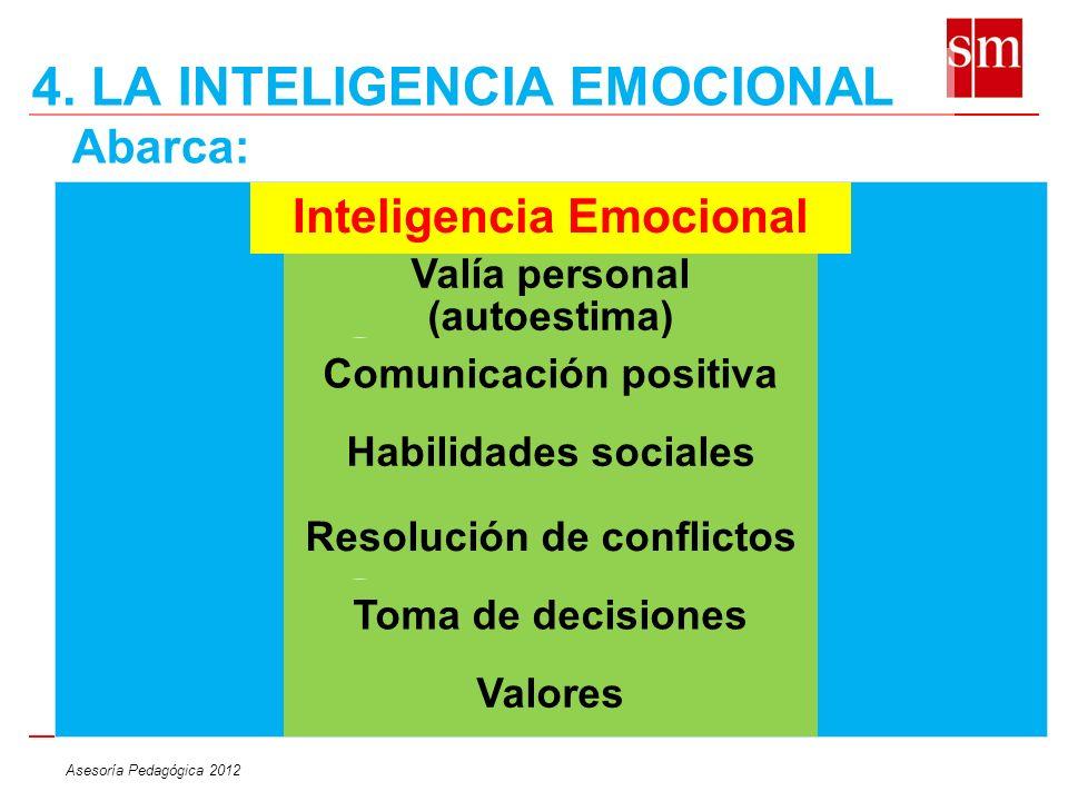 4. LA INTELIGENCIA EMOCIONAL Abarca: