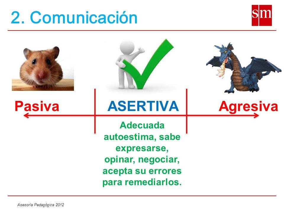 2. Comunicación Pasiva ASERTIVA Agresiva