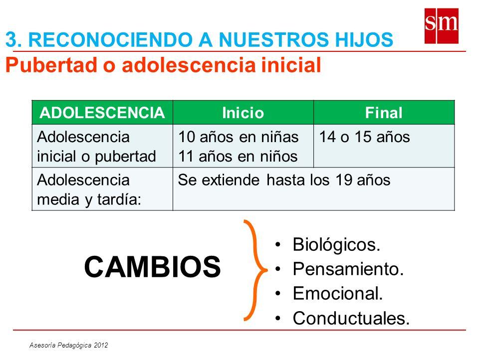 3. RECONOCIENDO A NUESTROS HIJOS Pubertad o adolescencia inicial