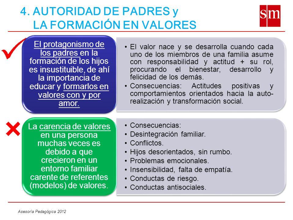 4. AUTORIDAD DE PADRES y LA FORMACIÓN EN VALORES